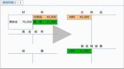大原で合格る日商簿記2級工簿特典動画